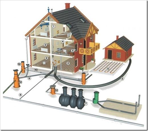 Монтаж систем отопления, водоснабжения и канализации.