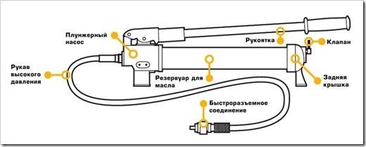 Схема гидравлического насоса