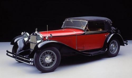 Эволюция дизайна на примере Mersedes-Benz