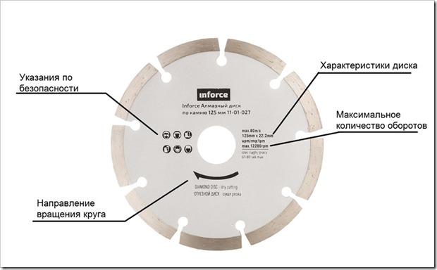 Маркировка алмазного диска